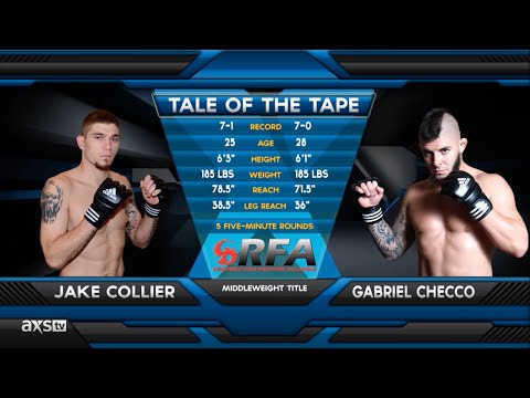 Video – AXS TV Fight of the Week: Jake Collier vs. Gabriel Checco