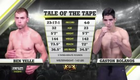 Video – AXS TV Fight of the Week: Gaston Bolanos vs. Ben Yelle
