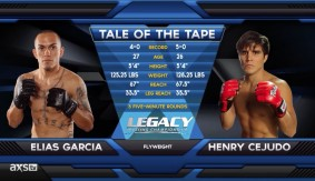 AXS TV Fight of the Week: Henry Cejudo vs. Elias Garcia from Legacy Fights 27