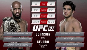 "UFC 197: Dan Hardy & John Gooden Preview Johnson vs. Cejudo in ""Inside the Octagon"""