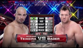 Video – UFC Fight Night Tampa Free Fight: Glover Teixeira vs. Ryan Bader