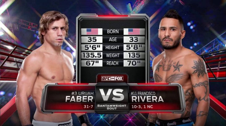 Urijah Faber vs. Francisco Rivera Full Fight from UFC 181