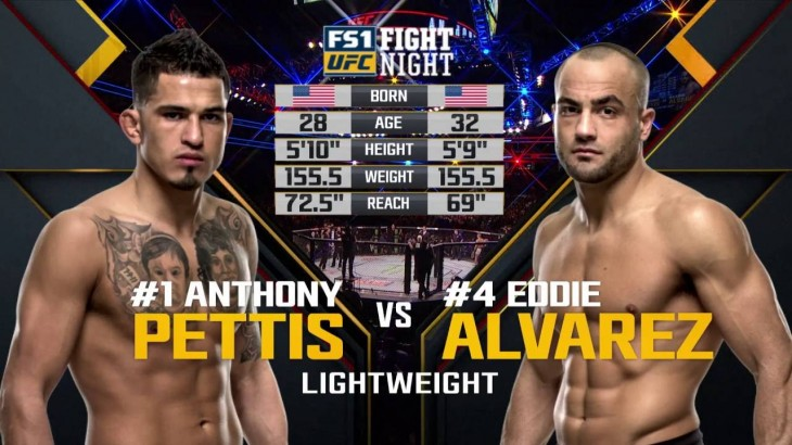 Full Fight – Anthony Pettis vs. Eddie Alvarez from UFC Fight Night Boston