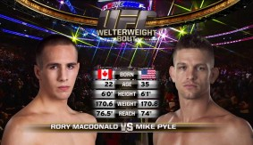 Rory MacDonald vs. Mike Pyle – Full Fight from UFC 133