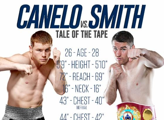 Canelo Alvarez vs. Liam Smith – Tale of the Tape
