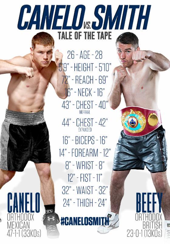 Boxing_TaleofTheTape_CaneloAlvarez_LiamSmith_2016_082216