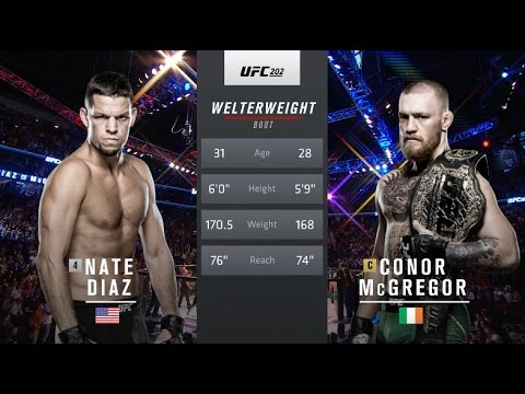 UFC 202: Conor McGregor vs. Nate Diaz 2 – Full Fight