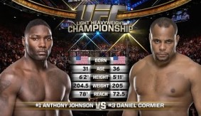 Daniel Cormier vs. Anthony Johnson 1 from UFC 187 on May 23, 2015 – Full Fight