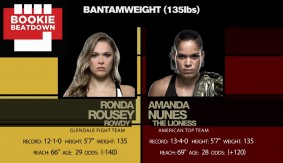 Bookie Beatdown – UFC 207: Amanda Nunes vs. Ronda Rousey