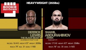 Bookie Beatdown: UFC Fight Night Albany: Derrick Lewis vs. Shamil Abdurakhimov