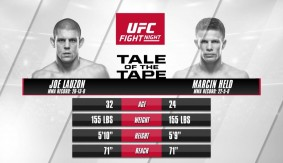Joe Lauzon vs. Marcin Held Preview – Watch UFC Phoenix Prelims LIVE Sun. at 8 p.m. ET on FN Canada