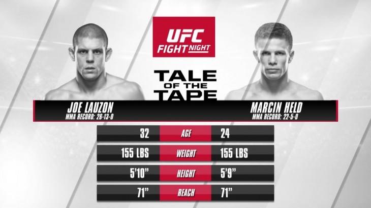 Joe Lauzon vs. Marcin Held Preview – Watch UFC Phoenix Prelims LIVE Sun. at 8 p.m. ET on FN Canada