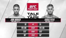 John Moraga vs. Sergio Pettis Preview – UFC Phoenix Prelims LIVE Sun. at 8 p.m. ET on FN Canada