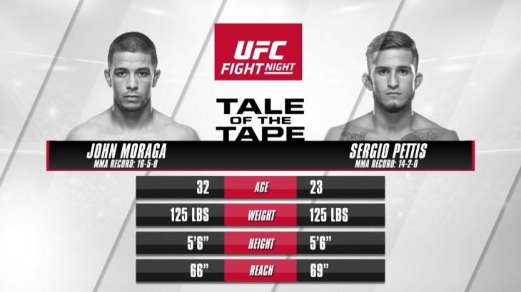 John Moraga vs. Sergio Pettis Preview – UFC Phoenix Prelims LIVE Sun. at 8 p.m. ET on FN Canada