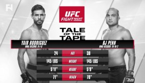 Yair Rodriguez vs. BJ Penn Preview – Watch UFC Phoenix Prelims LIVE Sun. at 8 p.m. ET on FN Canada