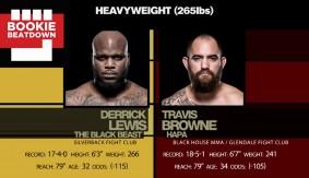 Bookie Beatdown – UFC Fight Night Halifax: Derrick Lewis vs. Travis Browne