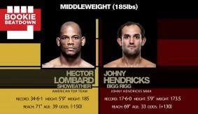 Bookie Beatdown – UFC Fight Night Halifax: Hector Lombard vs. Johny Hendricks