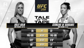 UFC 208 Preview: Holly Holm vs. Germaine de Randamie for Inaugural Women's FW Title