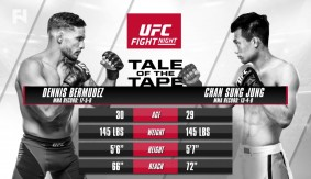 UFC Fight Night Houston Preview Show: Dennis Bermudez vs. Korean Zombie