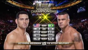Chris Weidman vs. Vitor Belfort from UFC 187 – Full Fight