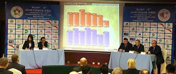 IJF Judo Grand Prix Qingdao 2014 Full Preview