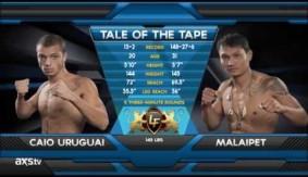 Video – Lion Fight 11: Malaipet vs. Uruguai Full Fight