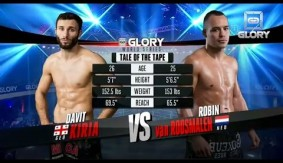Videos – GLORY 18 Oklahoma Full Fights
