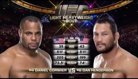 Video - UFC 187 Free Fight: Daniel Cormier vs. Dan Henderson